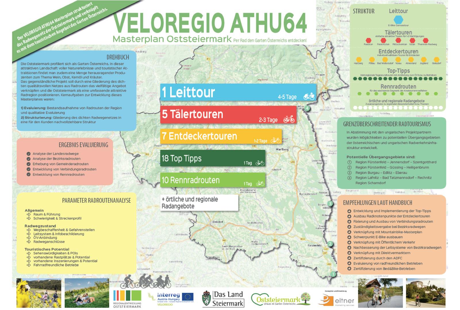 Masterplan Tourenradtourismus Oststeiermark 4