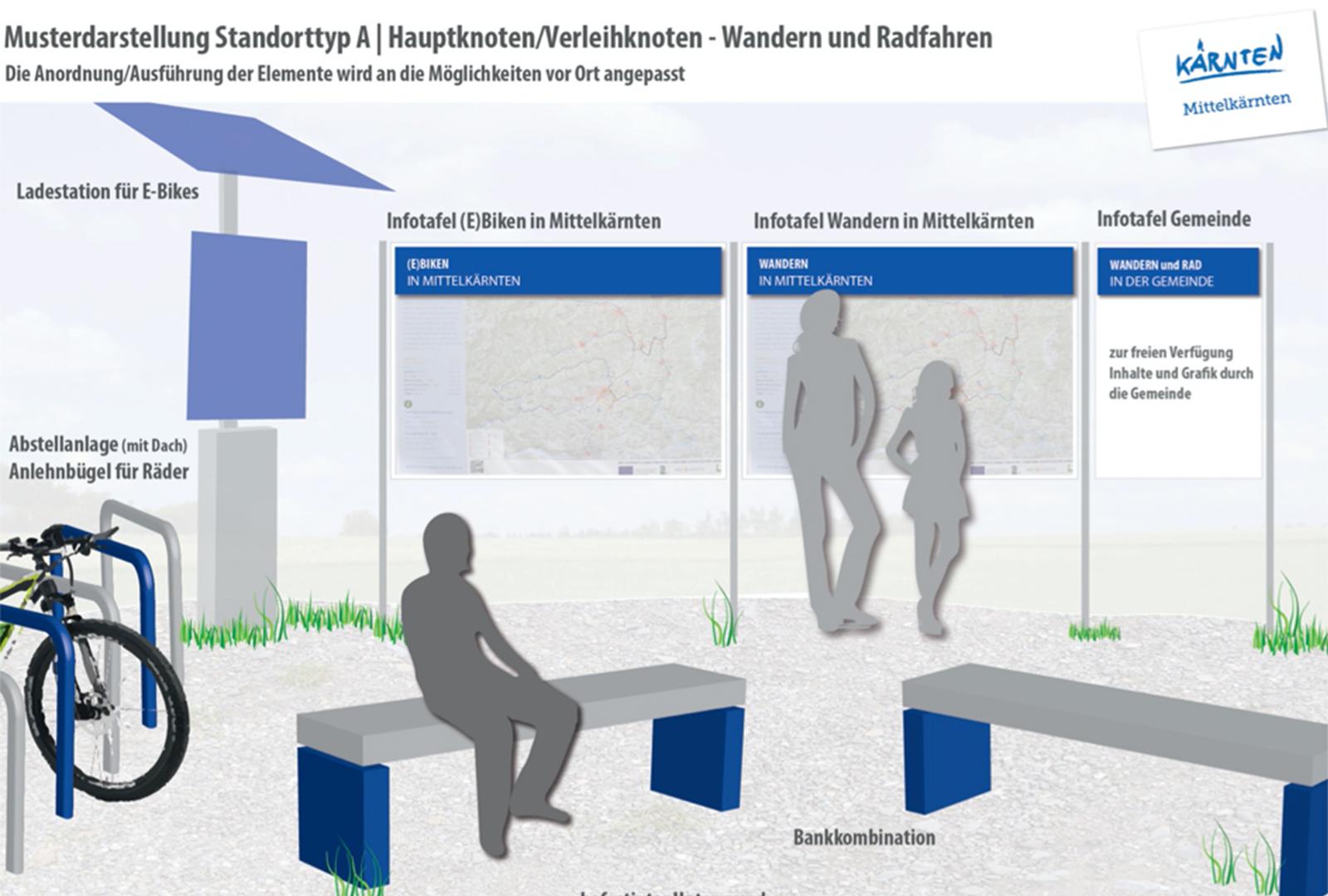 Alpine-E-Mobility Region Mittelkaernten 6